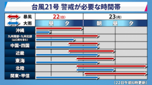 pic_typhoon_kkikan